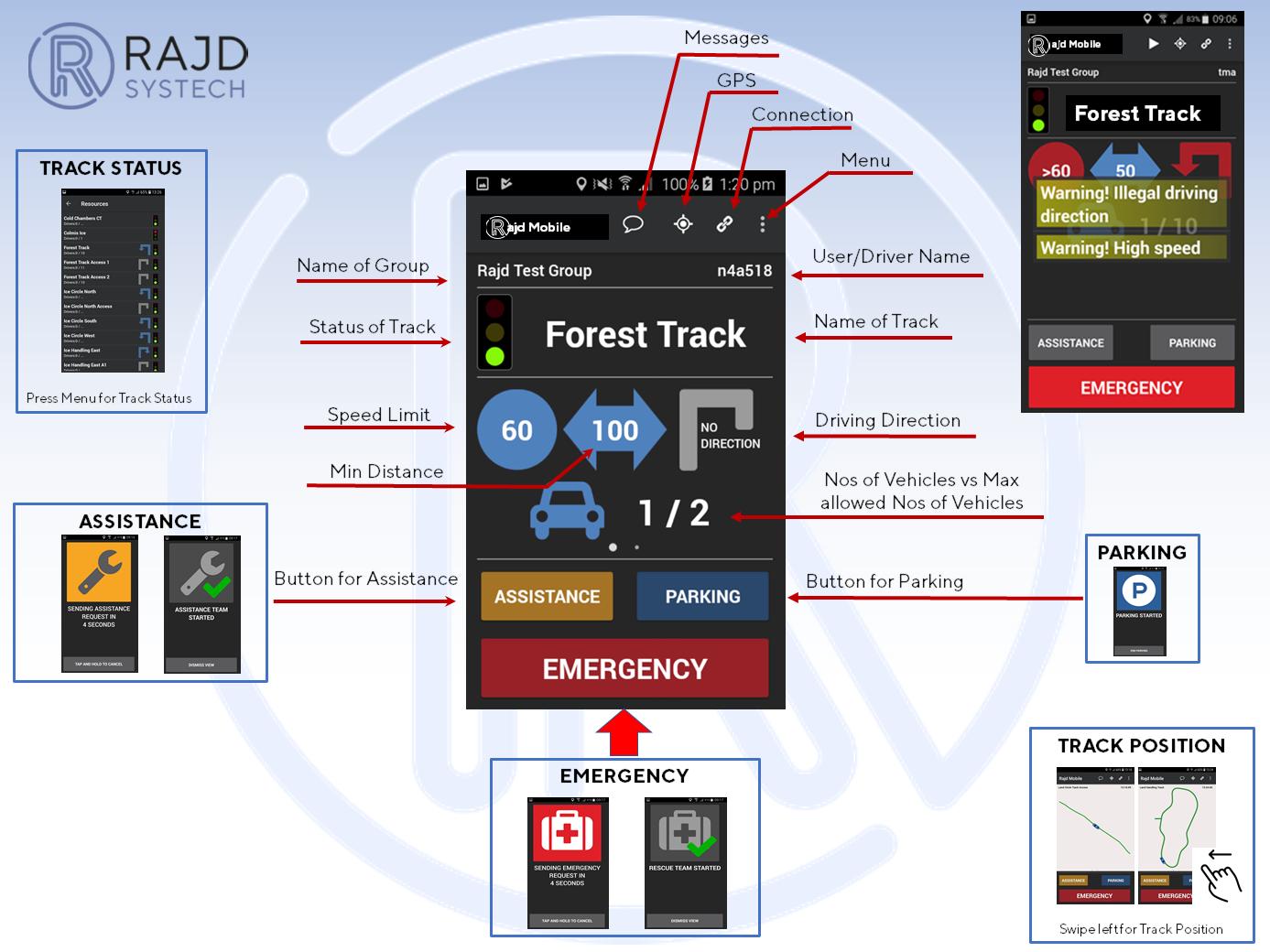 The Rajd App